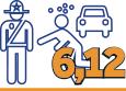 prevenzione e controllo incidenti stradali